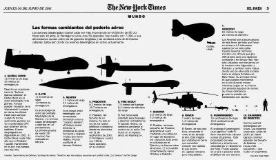[ENC035] Los aviones de guerra encogen